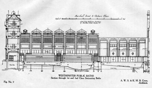 Plan of Marshall Street Baths, 1931. Image property of Westminster City Archives