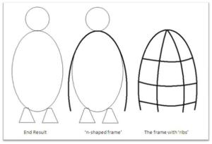 Papier Mache Penguin plans - St John's Wood Library, February 2013