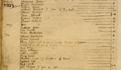 Baptism entry for Robert Cicil (Robert Cecil, Statesman), 6 June 1563. Image property of Westminster City Archives.