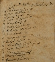 Burial entry for Elinor Gwin (Nell Gwyn), 17 November 1687. Image property of Westminster City Archives.